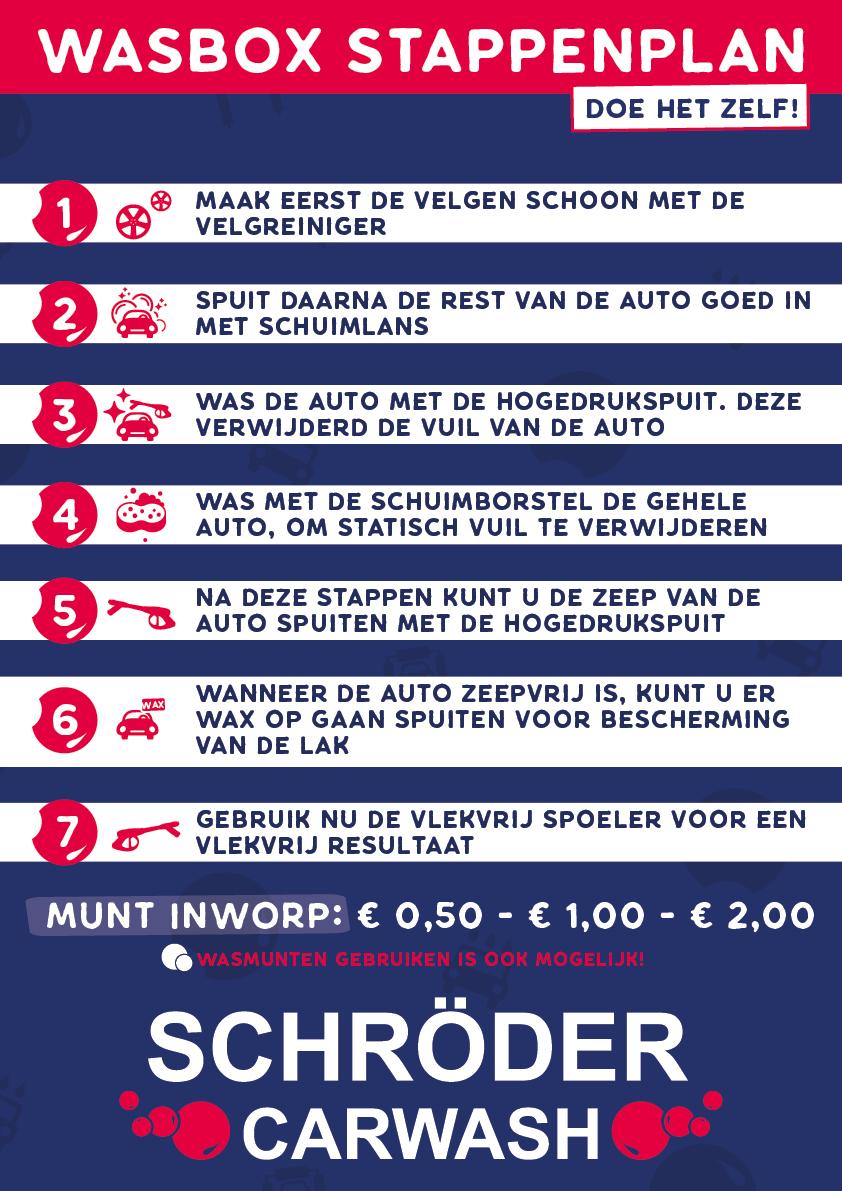 Poster_wasboxen_A4-Stappenplan-3